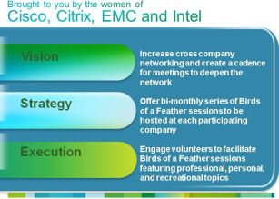 Women of Cisco-Citrix-EMC-Intel