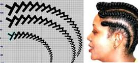 Ron Eglash Fractal African Hair Braiding
