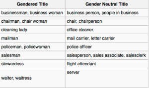 Gender Neutral Occupational Titles