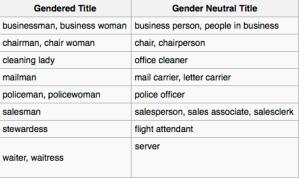 Gender Neutral Occupational Titles